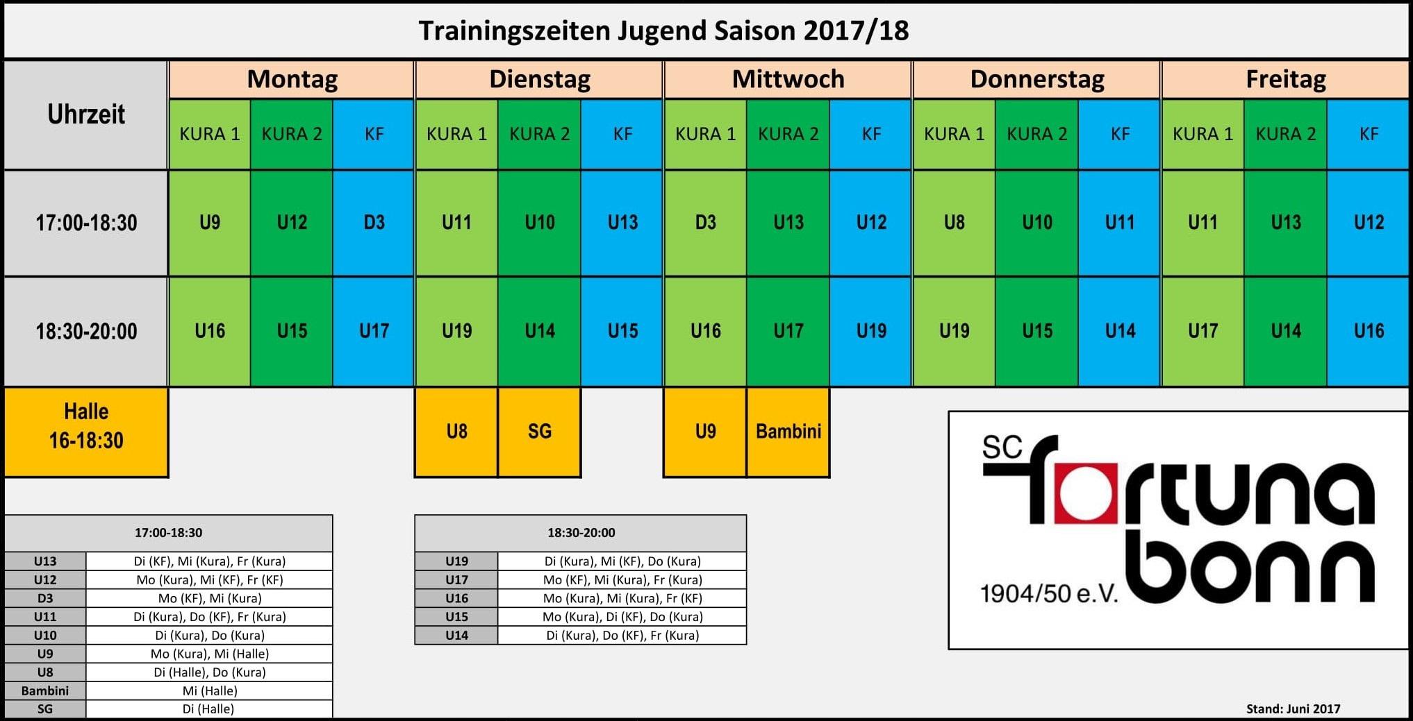 Trainingszeiten_2017_18-1