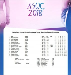 WM2018-Ranking